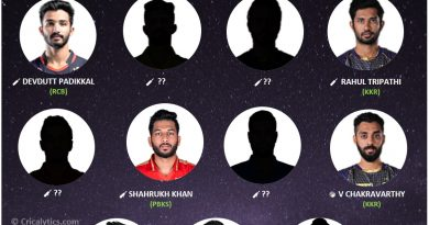 IPL 2021 mid season best uncapped players team of the tournament