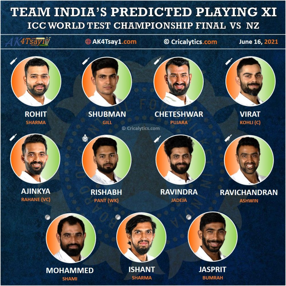 India vs NZ predicted best playing 11 for World test championship final