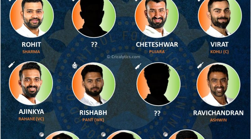 India vs NZ predicted best playing 11 for World test championship wtc final