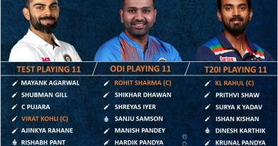 Team India unique playing 11 for ODI, Test, and T20I for match at same time