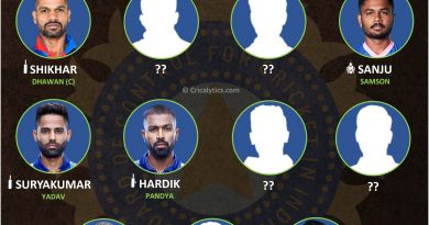 India vs Sri lanka, SL 2021 ideal predicted playing 11 for 1st T20I