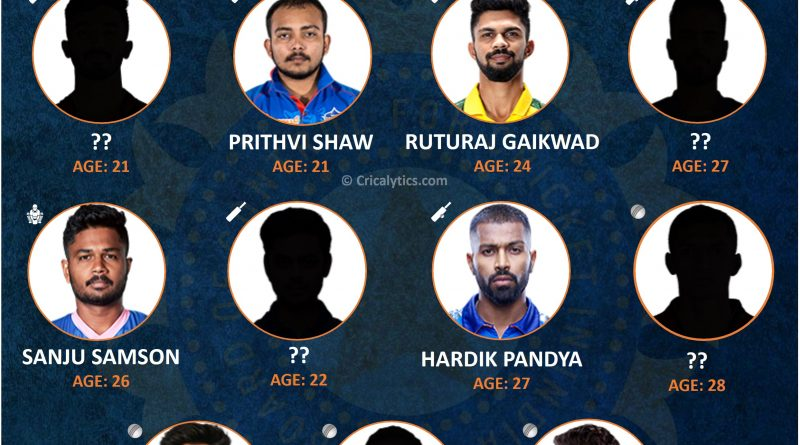 India vs Sri lanka SL 2021 youngest playing 11 of the tour for Team india