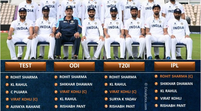 Current all formats best playing 11 for Team India in Test, ODI, T20I, and IPL
