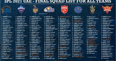 IPL 2021 second leg uae new changes and final squad list for all the teams Sep 18
