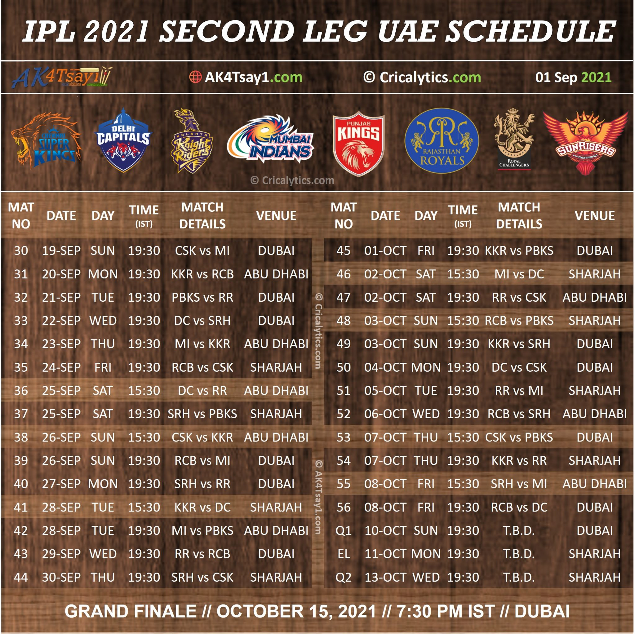 IPL 2021 second leg uae official new schedule pdf download now
