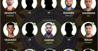 Predicted cricket squad for team india for LA Olympics 2028