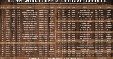 T20 World Cup 2021 download complete Official Schedule of the tournament