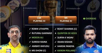 IPL 2021 CSK vs MI match 30 predicted 11 and top fantasy players