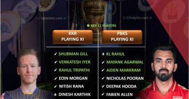 IPL 2021 KKR vs PBKS match 45 predicted XI and dream 11 best players tips