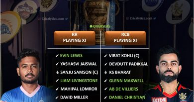 IPL 2021 RR vs RCB match 43 predicted 11 and best fantasy players picks