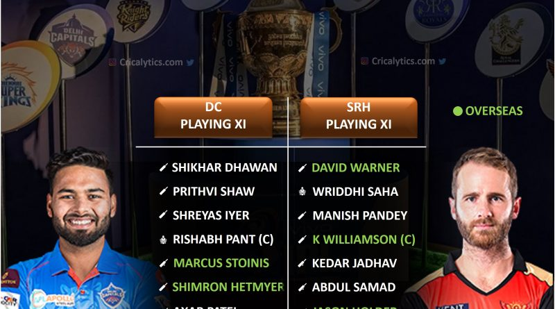 IPL 2021 UAE Match 33 DC vs SRH predicted playing 11 for both teams