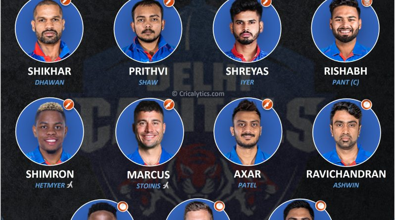 IPL 2021 best playing 11 for Delhi Capitals, DC for Phase 2 UAE