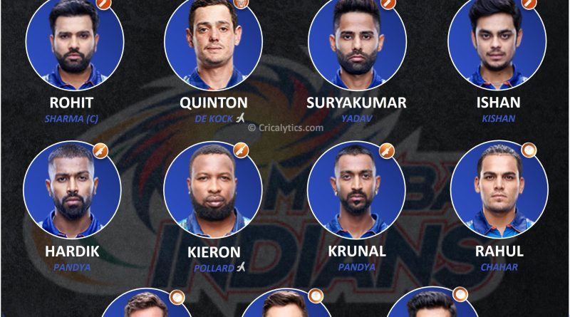 IPL 2021 best possible playing 11 for Mumbai Indians, MI for second Phase UAE