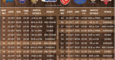 IPL 2021 second leg uae official new schedule download