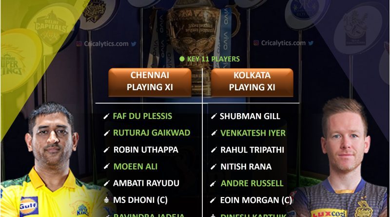 IPL 2021 final CSK vs KKR predicted playing 11 and top players