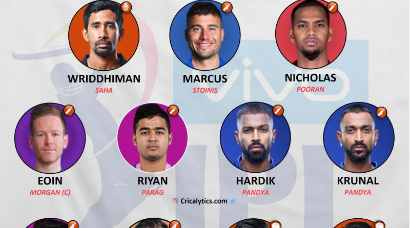 IPL 2021 flop playing 11 of the tournament