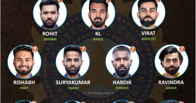 Team India strongest first-choice playing 11 for T20 World Cup 2021