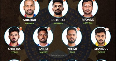Team India unlucky best playing 11 to miss being a part of T20 World Cup 2021