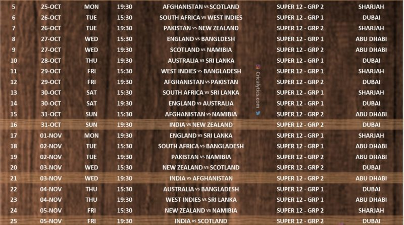 icc T20 World Cup 2021 updated super 12 schedule pdf download now